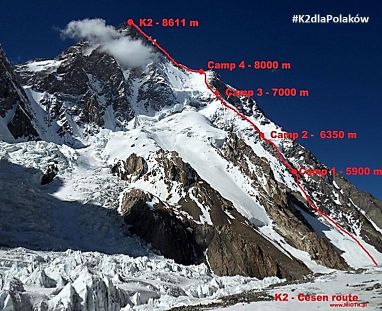 Trasa zimowej wyprawy na K2