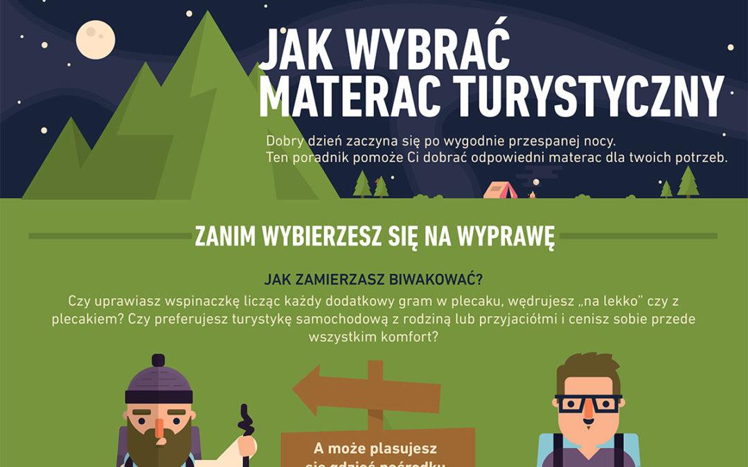 Jak wybrać materac turystyczny lub karimatę? Infografika